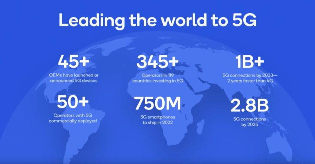 5G kluczem do popularyzacji Sztucznej Inteligencji - przykłady zastosowań według zainteresowanych korporacji