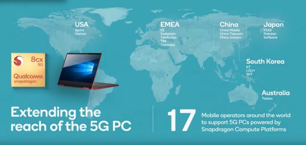 Demonstracja siły Qualcomma - 5G, flagowce i laptopy z Windowsem