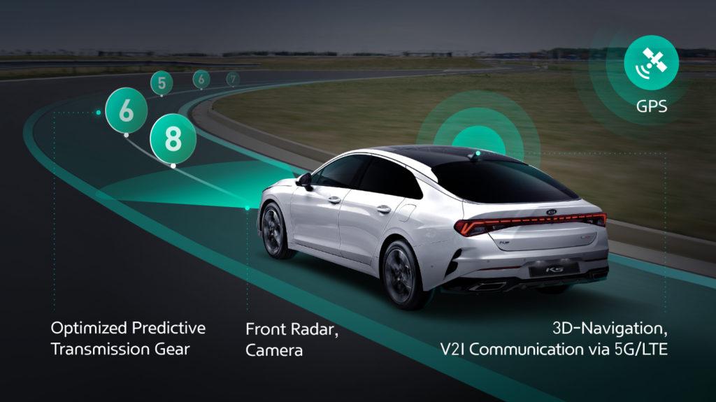 Kia i Hyundai prezentują nowy, zaawansowany system zmiany biegów