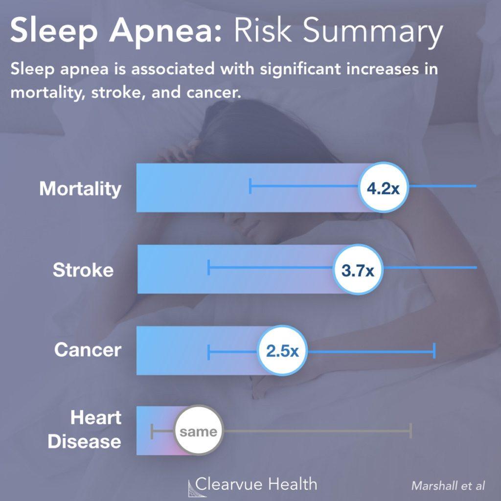 Withings chce zwalczać ryzyko występowania chorób powodowanych bezdechem sennym
