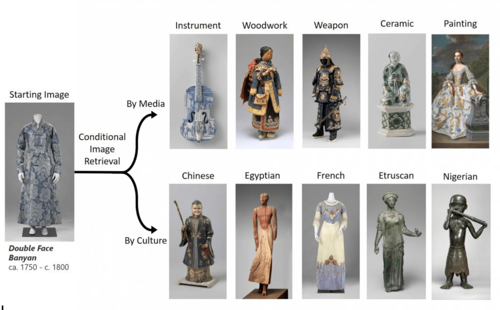 MosAIc znajduje nieznane podobieństwa pomiędzy historycznymi dziełami sztuki