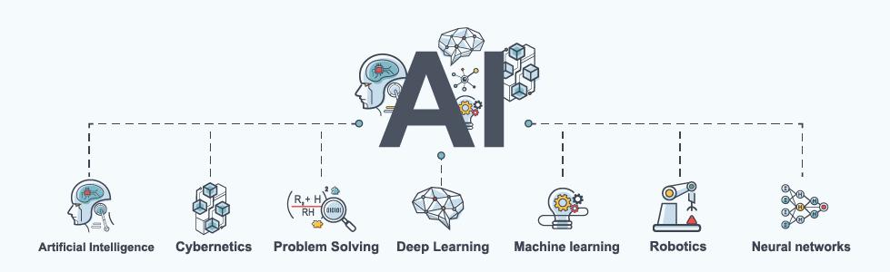 Kilka słów o osobliwości AI i skutkach, które ze sobą niesie 12