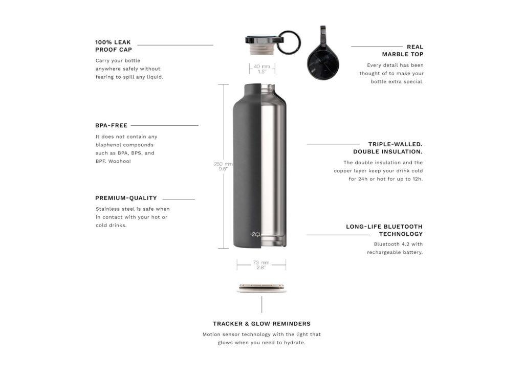 Equa Smart to inteligentna butelka. Podpowie, kiedy masz się napić wody