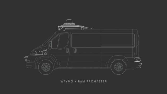 Waymo chce stworzyć system autonomicznych dostaw vanami