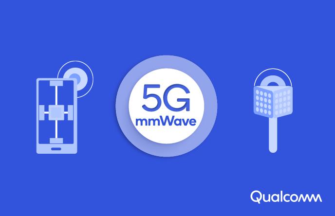 5G mmWave