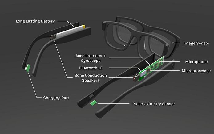 Nadchodzą inteligentne okulary, które zwiększą Twoją produktywność