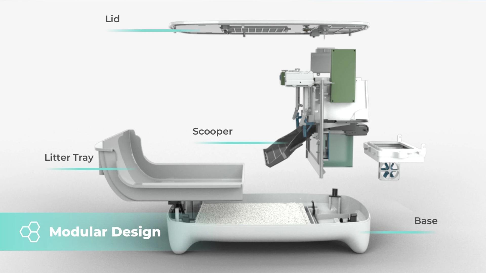 Funkcja samoczyszczenia możliwa jest dzięki modułowej budowie urządzenia