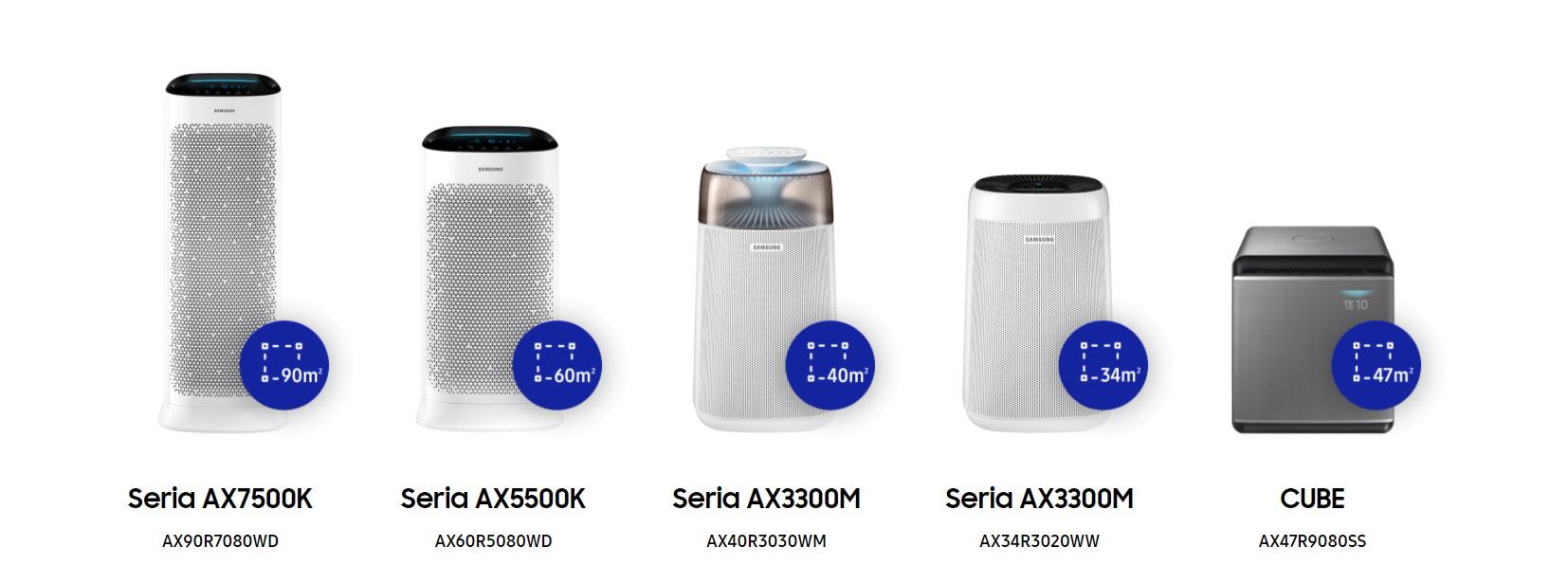 Samsung oczyszczacze powietrza