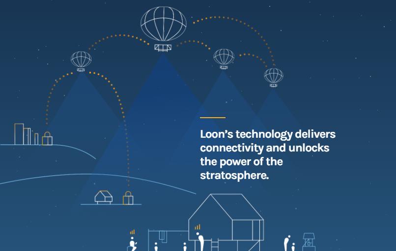 Sztuczna Inteligencja usiądzie za sterami Loon