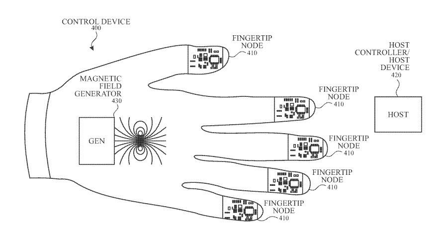 Rękawice Apple fot. via Apple Insider