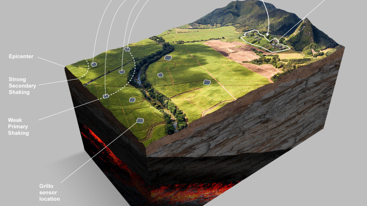 Obrazek przedstawia fragment planu pokazującego rozmieszczenie czujników wykrywania trzęsień ziemi zaprojektowanych przez Grillo.