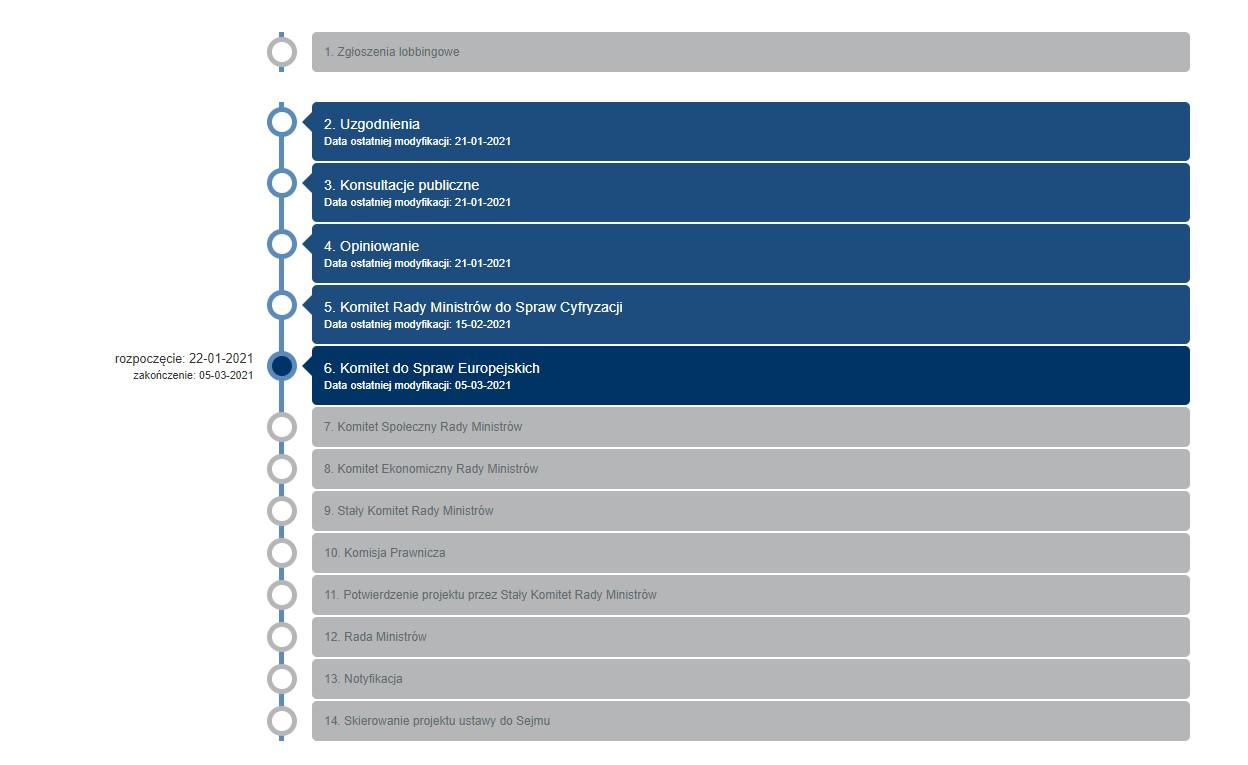 Ustawa o Krajowym Systemie Cyberbezpieczeństwa - postęp prac nad nowelizacją