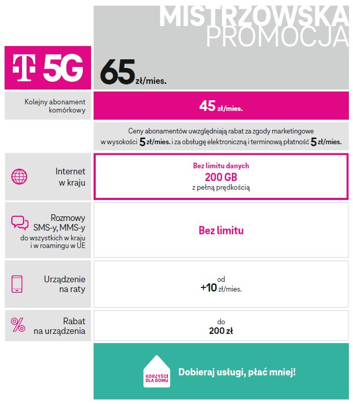 T-Mobile cennik