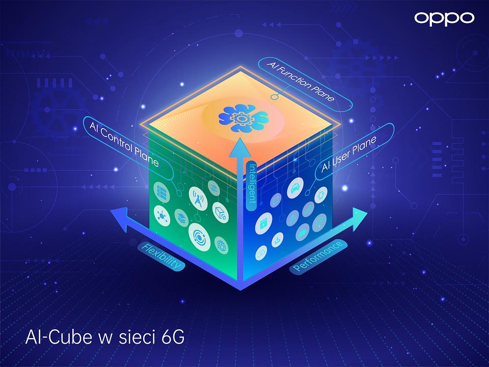 OPPO AI-Cube