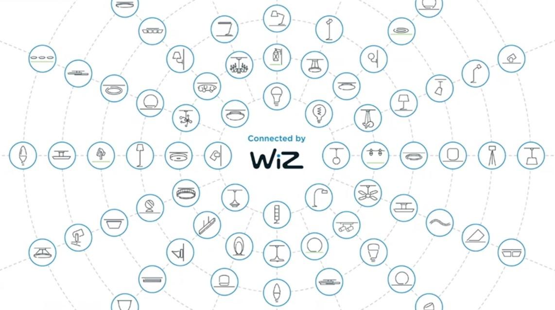 WiZ rośnie jak na drożdżach: otwiera się na partnerów i oferuje nowe urządzenia