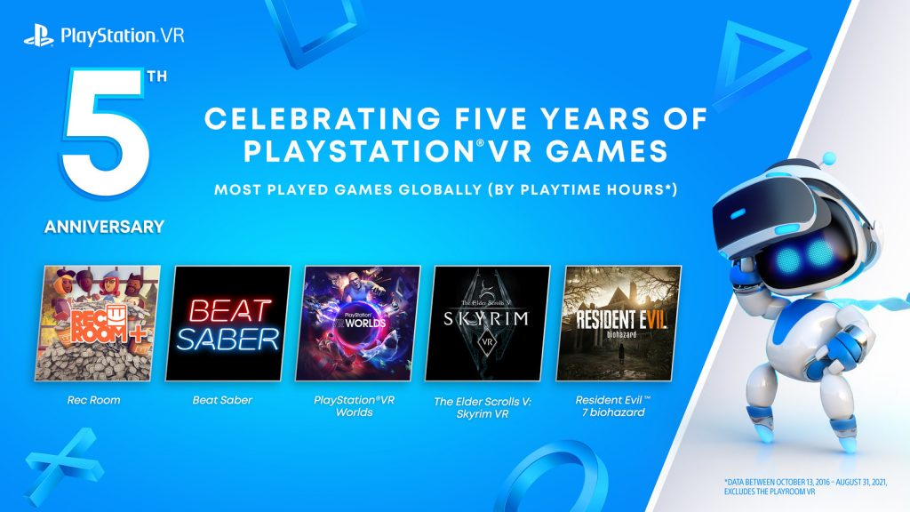 PlayStation VR 5 lat Oiot 2